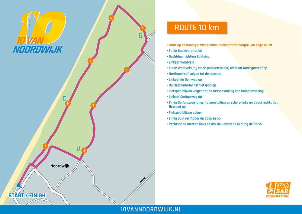 Parcours 10 kilometer